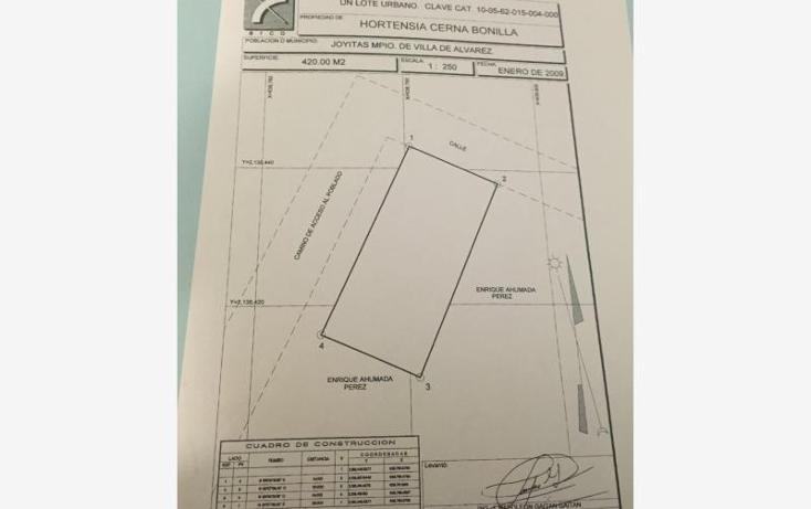 Foto de terreno habitacional en venta en poblado de joyitas , joyitas, villa de álvarez, colima, 2659318 No. 01