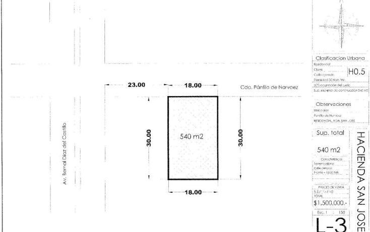 Foto de terreno habitacional en venta en  l2, san josé, jiutepec, morelos, 1901058 No. 04