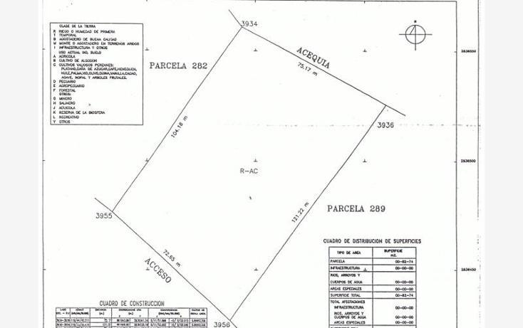 Foto de terreno comercial en venta en  , la concha, torreón, coahuila de zaragoza, 399824 No. 01
