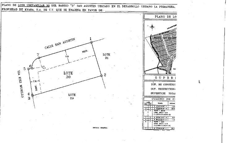Foto de terreno habitacional en venta en, la primavera, culiacán, sinaloa, 1954030 no 03