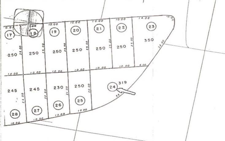 Foto de terreno habitacional en venta en  ., las fincas, jiutepec, morelos, 1730658 No. 02