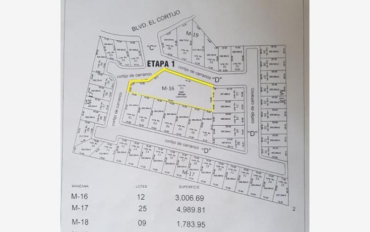 Foto de terreno habitacional en venta en  , las trojes, torreón, coahuila de zaragoza, 2670612 No. 08