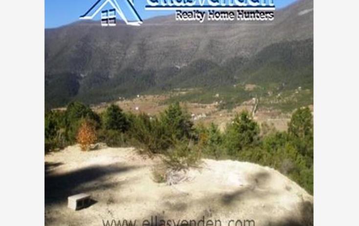 Foto de terreno habitacional en venta en los lirios 1995, los lirios, arteaga, coahuila de zaragoza, 672557 No. 09
