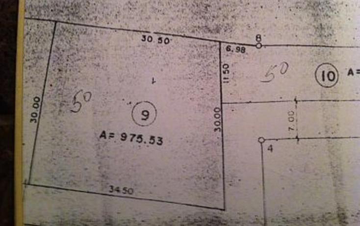 Foto de terreno habitacional en venta en  lote 8, la boca, santiago, nuevo león, 860151 No. 06