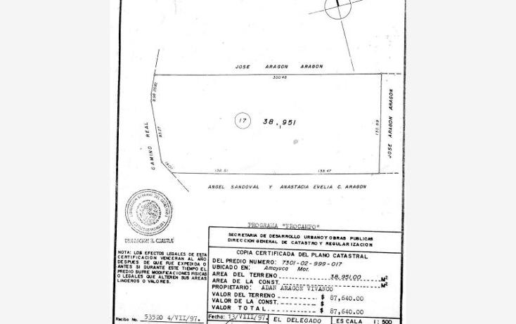 Foto de terreno comercial en venta en  nonumber, amayuca, jantetelco, morelos, 1745521 No. 05