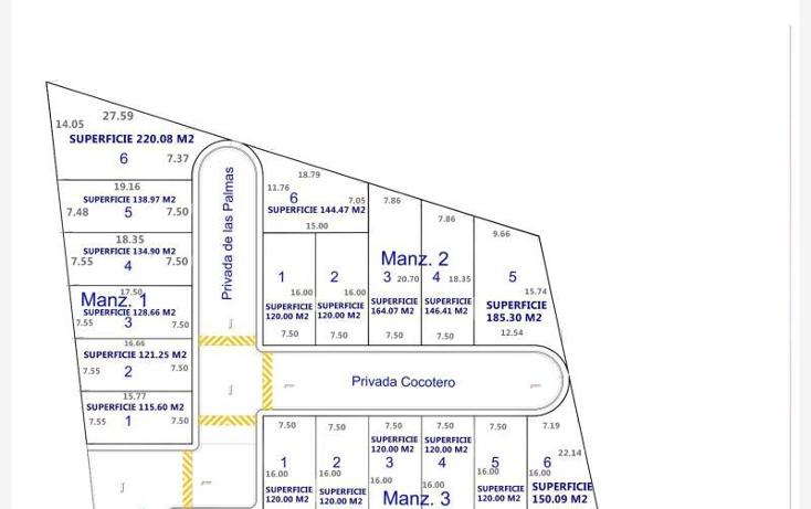 Foto de terreno habitacional en venta en  nonumber, los pinos, fortín, veracruz de ignacio de la llave, 443447 No. 08