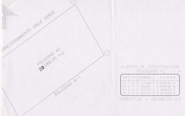 Foto de terreno comercial en venta en parque la amistad con fraccionamiento valle verde 2, parque industrial la amistad, torre?n, coahuila de zaragoza, 561943 No. 01