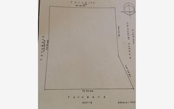 Foto de terreno habitacional en venta en  , parras de la fuente centro, parras, coahuila de zaragoza, 1823320 No. 06