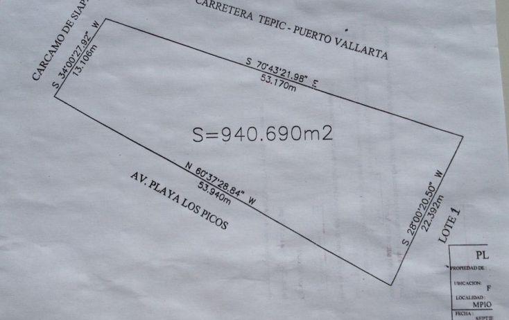 Foto de terreno habitacional en venta en, playas de huanacaxtle, bahía de banderas, nayarit, 1279293 no 11