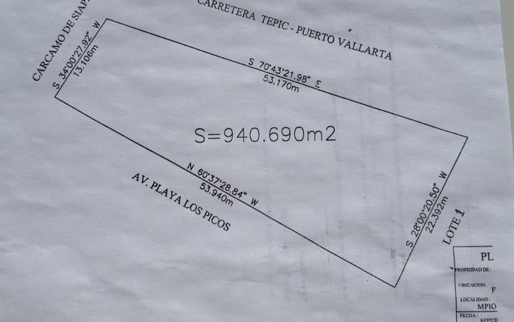 Foto de terreno habitacional en venta en  , playas de huanacaxtle, bahía de banderas, nayarit, 1279293 No. 11