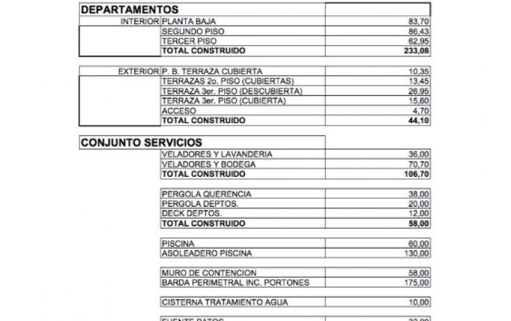 Foto de casa en venta en, puerto morelos, benito juárez, quintana roo, 2034934 no 38