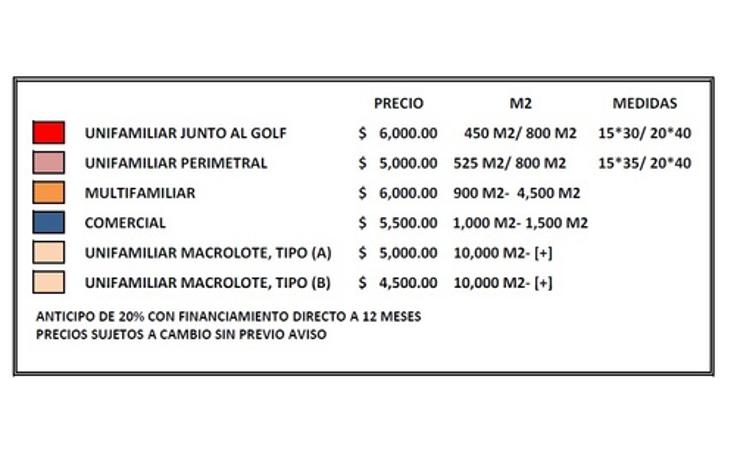 Foto de terreno comercial en venta en  , real del country, culiacán, sinaloa, 1066947 No. 08