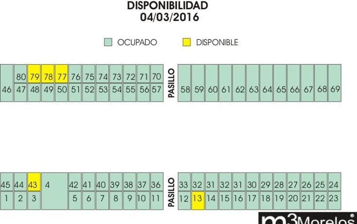Foto de nave industrial en renta en  , renacimiento, acapulco de ju?rez, guerrero, 1524871 No. 05