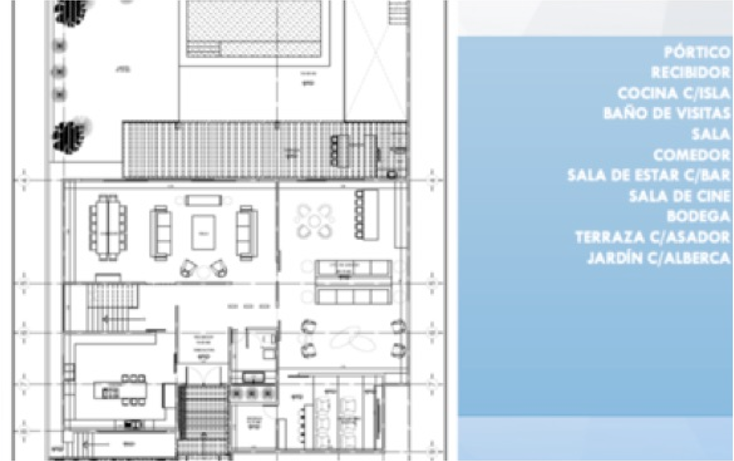 Foto de casa en venta en  , residencial chipinque 1 sector, san pedro garza garcía, nuevo león, 938075 No. 03