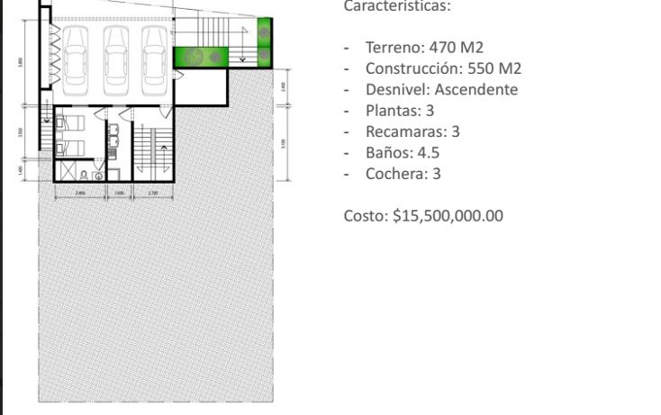 Foto de casa en venta en  , residencial cordillera, santa catarina, nuevo le?n, 1875922 No. 02