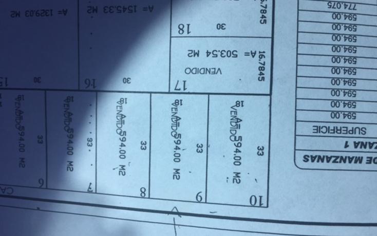 Foto de terreno habitacional en venta en  , residencial jard?n, delicias, chihuahua, 1552486 No. 04