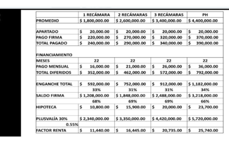 Foto de departamento en venta en  , revolución, mérida, yucatán, 1547962 No. 13