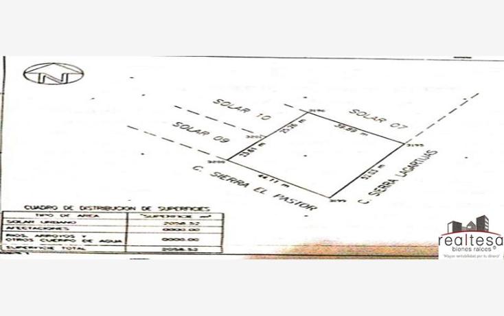 Foto de terreno comercial en venta en  , robinson, chihuahua, chihuahua, 2045174 No. 03