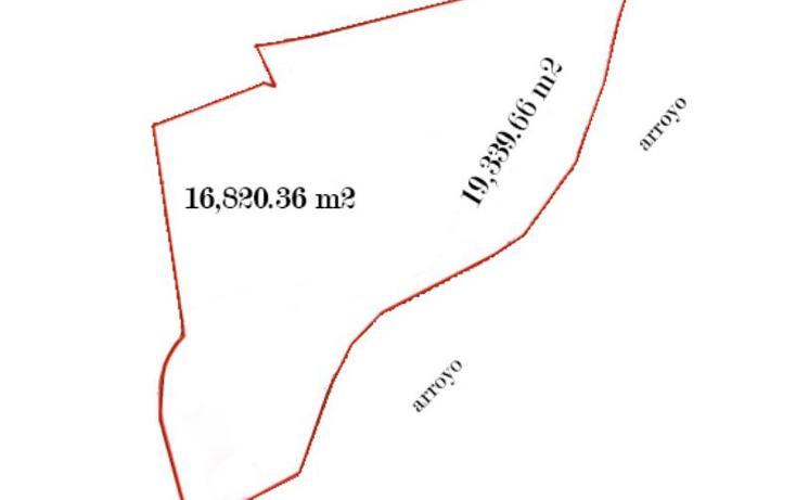 Foto de terreno comercial en venta en  , saltillo 2000, saltillo, coahuila de zaragoza, 1643192 No. 09