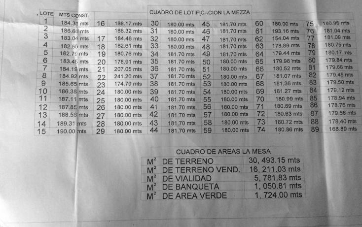 Foto de terreno habitacional en venta en  , san andrés cholula, san andrés cholula, puebla, 1724146 No. 05