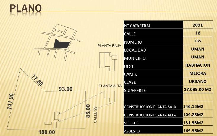 Foto de terreno comercial en venta en  , san carlos umán, umán, yucatán, 1971364 No. 03