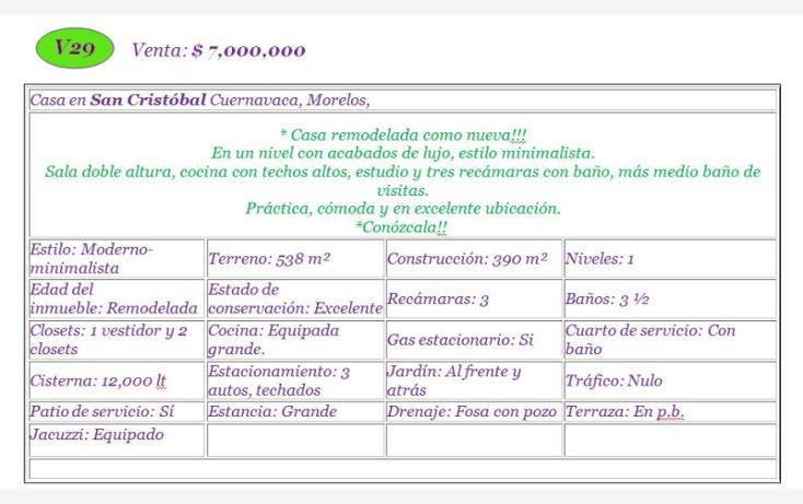 Foto de casa en venta en  , san cristóbal, cuernavaca, morelos, 613287 No. 02