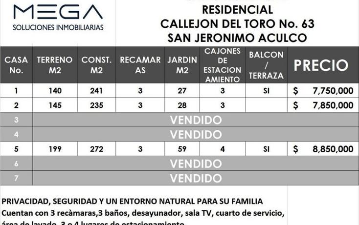 Foto de casa en venta en  , san jerónimo aculco, la magdalena contreras, distrito federal, 1943394 No. 03