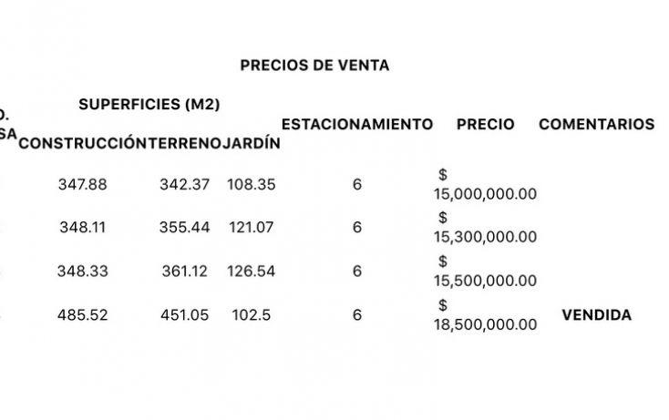 Foto de casa en venta en, san jerónimo lídice, la magdalena contreras, df, 1640335 no 05