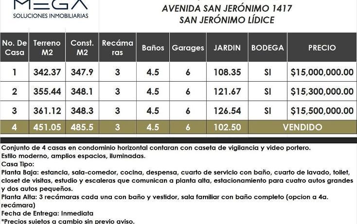 Foto de casa en venta en  , san jerónimo lídice, la magdalena contreras, distrito federal, 1294531 No. 18