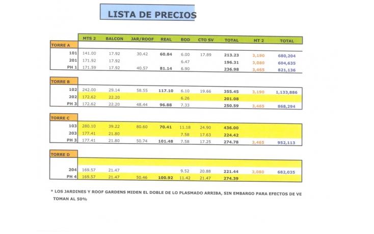 Foto de departamento en venta en, san miguel chapultepec i sección, miguel hidalgo, df, 592954 no 04