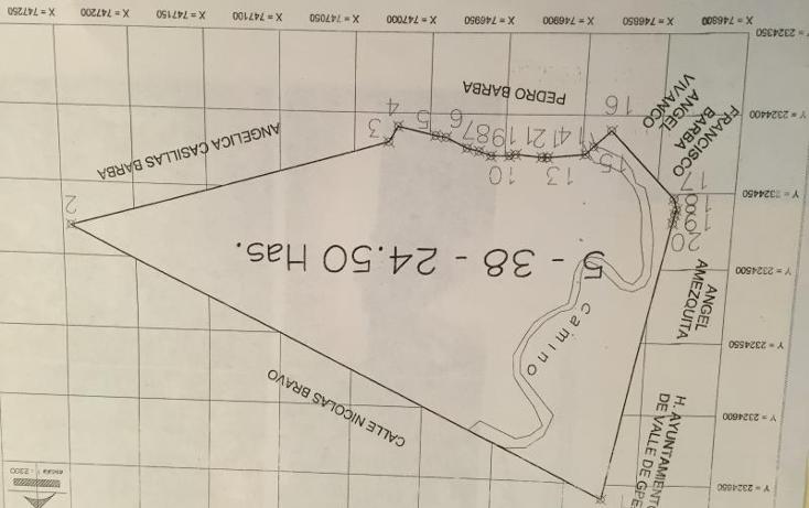 Foto de terreno habitacional en venta en  sin numero, valle de guadalupe, valle de guadalupe, jalisco, 2041120 No. 01