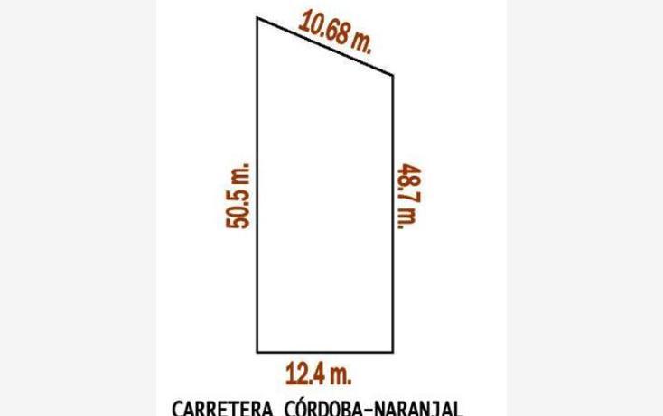 Foto de terreno habitacional en venta en sn , 20 de noviembre, córdoba, veracruz de ignacio de la llave, 1904918 No. 01