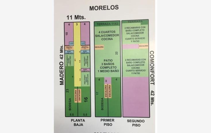 Foto de edificio en renta en  , torreón centro, torreón, coahuila de zaragoza, 543019 No. 13