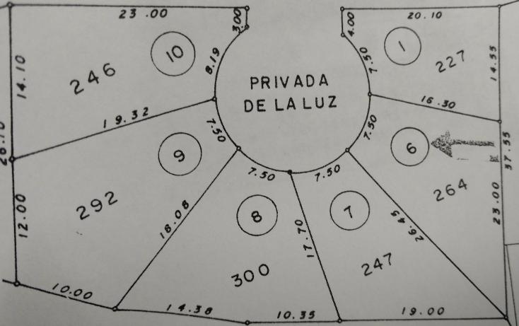 Foto de terreno habitacional en venta en  , tzompantle norte, cuernavaca, morelos, 1779660 No. 01