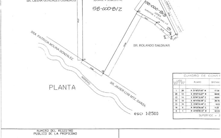 Foto de terreno habitacional en venta en  , valle de cadereyta, cadereyta jiménez, nuevo león, 1978942 No. 02