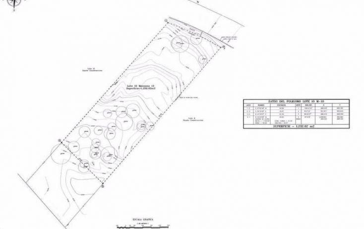 Foto de terreno habitacional en venta en, valle de san angel sect frances, san pedro garza garcía, nuevo león, 1768850 no 01