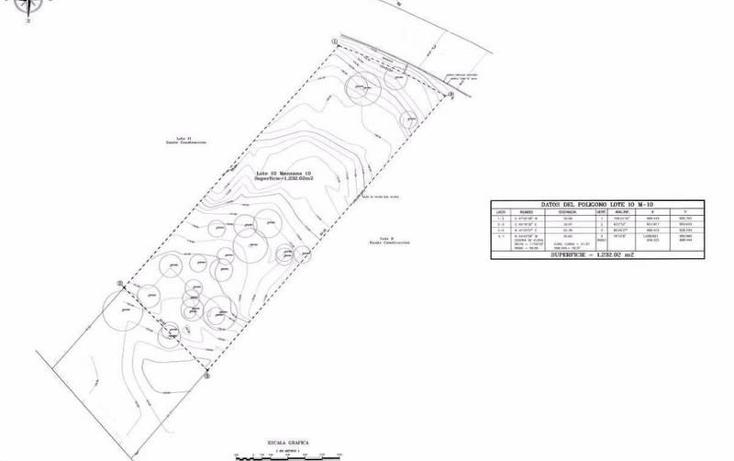 Foto de terreno habitacional en venta en  , valle de san angel sect frances, san pedro garza garcía, nuevo león, 1768850 No. 01