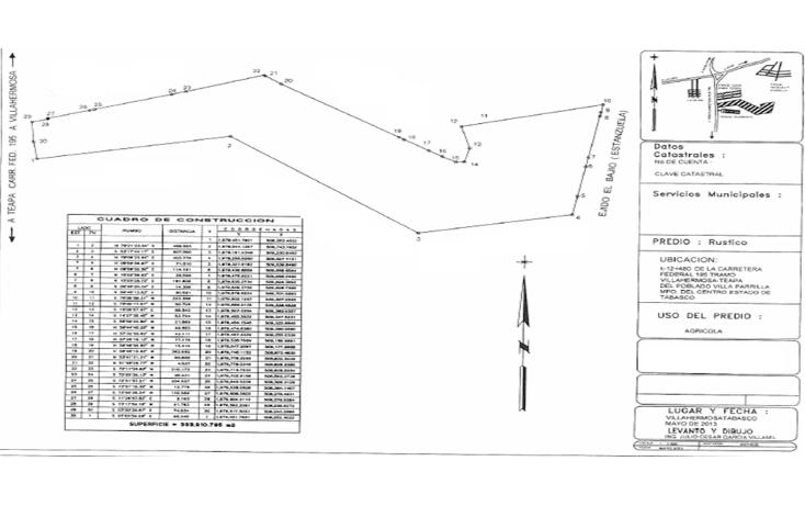 Foto de terreno comercial en venta en  , villa parrilla, centro, tabasco, 1066147 No. 01