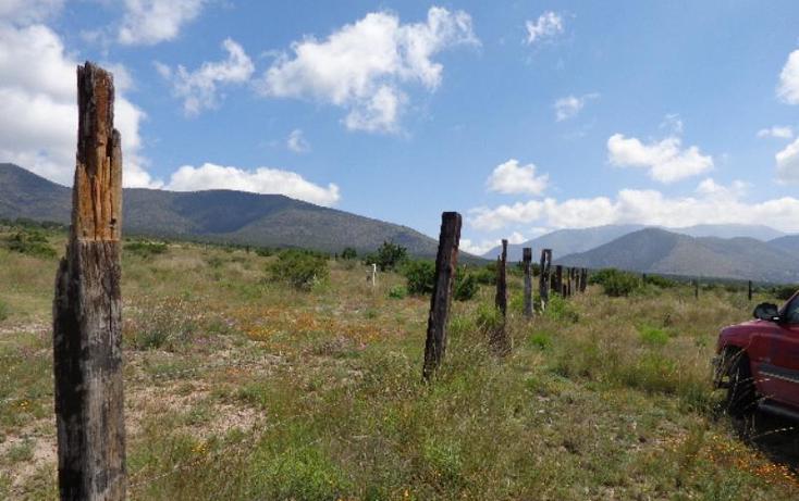 Foto de terreno habitacional en venta en  xxx, los llanos, arteaga, coahuila de zaragoza, 971235 No. 06