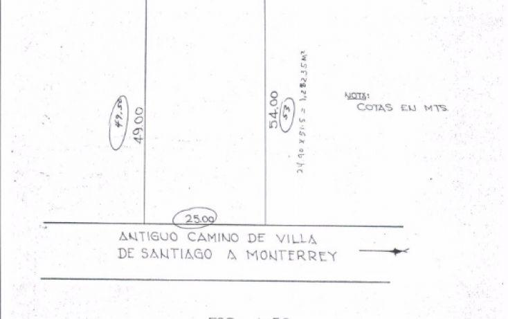 Foto de terreno habitacional en venta en, yerbaniz, santiago, nuevo león, 1529682 no 01